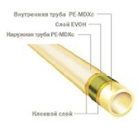 Труба для поверхностного отопления TECEflex PE-MDXc/EVOH/PE-MDXc. D16x2,0 мм, бухта 600 м