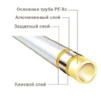 Металлопластиковая труба TECEflex PE-Xc/Al/PE. D16x2,75 мм, бухта 100 м